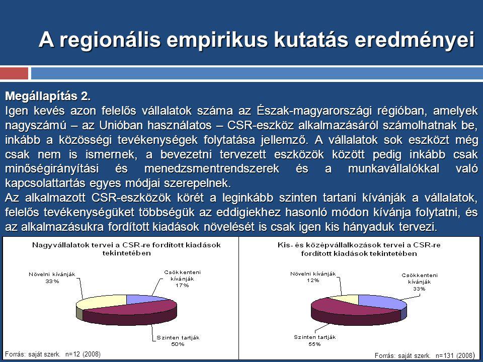 A regionális empirikus kutatás eredményei Megállapítás 2.