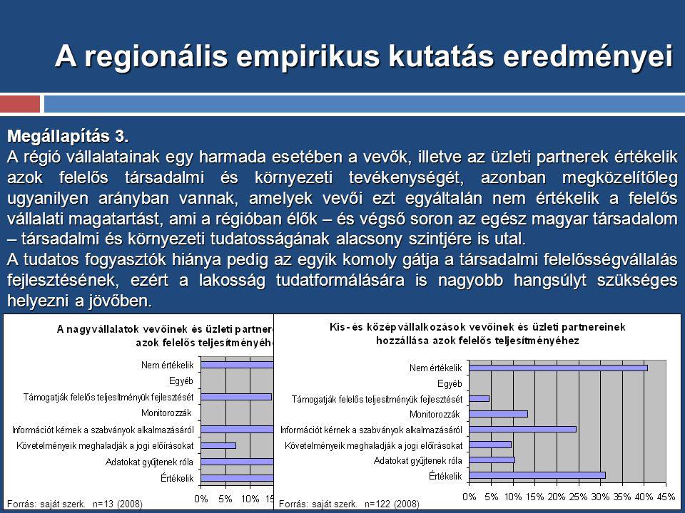 A regionális empirikus kutatás eredményei Megállapítás 3.