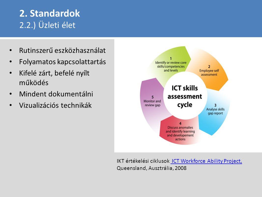 Rutinszerű eszközhasználat Folyamatos kapcsolattartás Kifelé zárt, befelé nyílt működés Mindent dokumentálni Vizualizációs technikák IKT értékelési ciklusok ICT Workforce Ability Project, Queensland, Ausztrália, 2008 ICT Workforce Ability Project, 2.