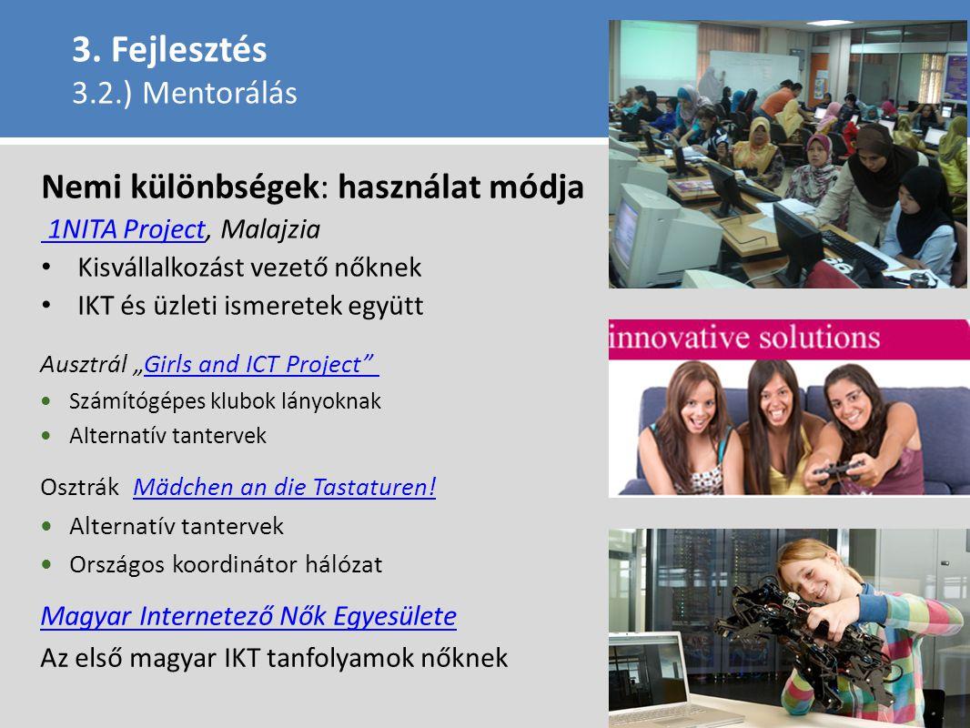 """Nemi különbségek: használat módja 1NITA Project 1NITA Project, Malajzia Kisvállalkozást vezető nőknek IKT és üzleti ismeretek együtt Ausztrál """"Girls and ICT Project Girls and ICT Project Számítógépes klubok lányoknak Alternatív tantervek Osztrák Mädchen an die Tastaturen!Mädchen an die Tastaturen."""