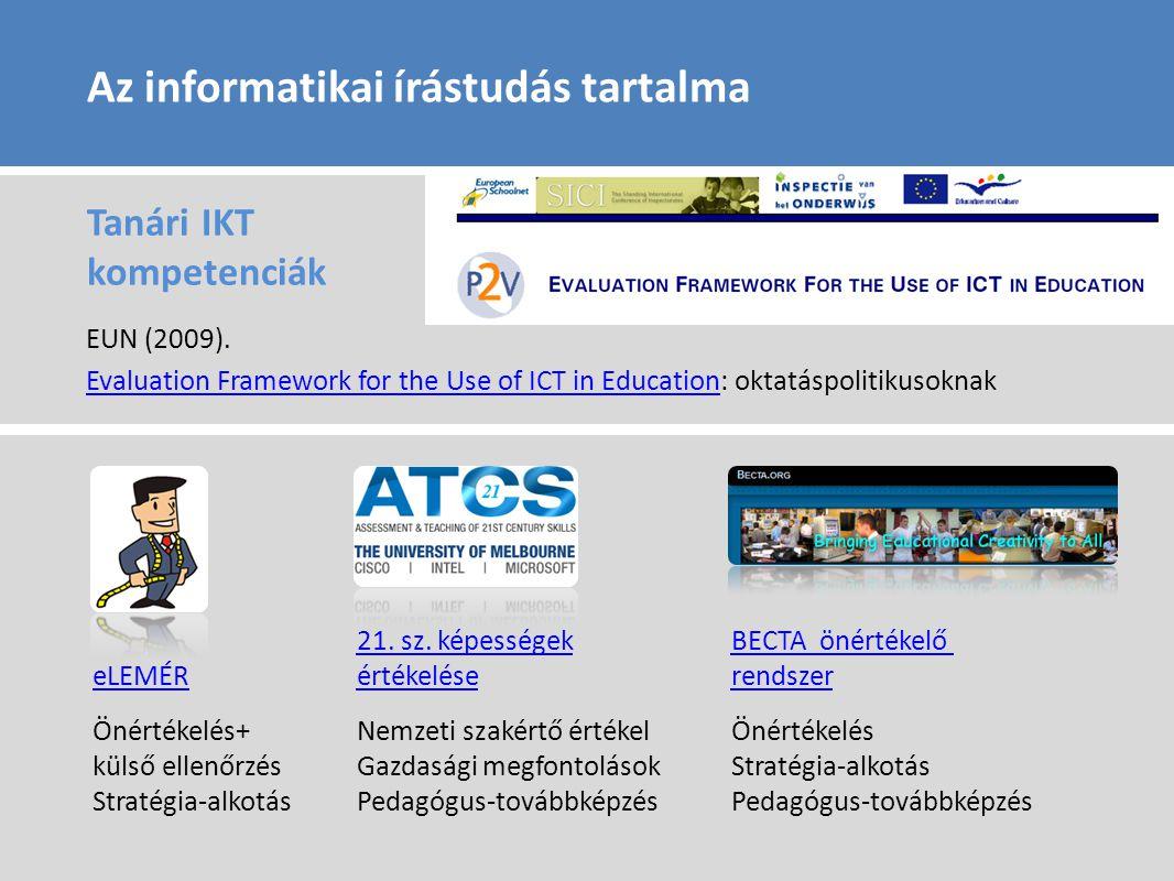Az informatikai írástudás tartalma Tanári IKT kompetenciák eLEMÉR 21.