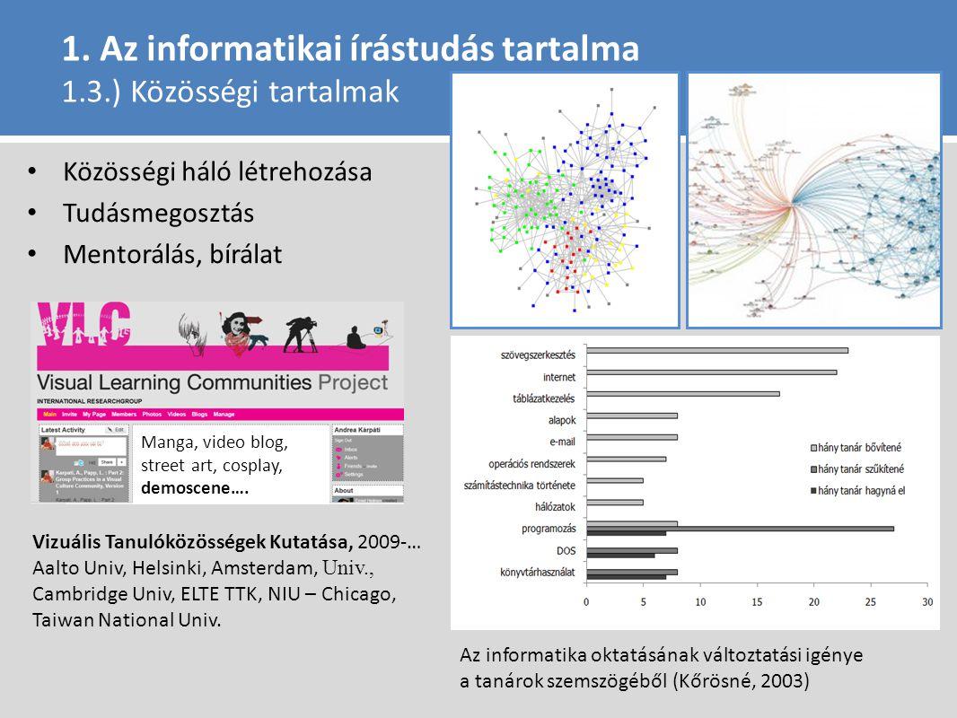 1. Az informatikai írástudás tartalma 1.3.) Közösségi tartalmak Közösségi háló létrehozása Tudásmegosztás Mentorálás, bírálat Vizuális Tanulóközössége
