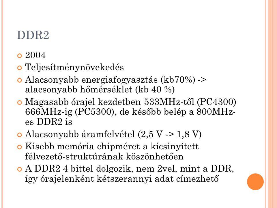 DDR2 2004 Teljesítménynövekedés Alacsonyabb energiafogyasztás (kb70%) -> alacsonyabb hőmérséklet (kb 40 %) Magasabb órajel kezdetben 533MHz-től (PC4300) 666MHz-ig (PC5300), de később belép a 800MHz- es DDR2 is Alacsonyabb áramfelvétel (2,5 V -> 1,8 V) Kisebb memória chipméret a kicsinyített félvezető-struktúrának köszönhetően A DDR2 4 bittel dolgozik, nem 2vel, mint a DDR, így órajelenként kétszerannyi adat címezhető