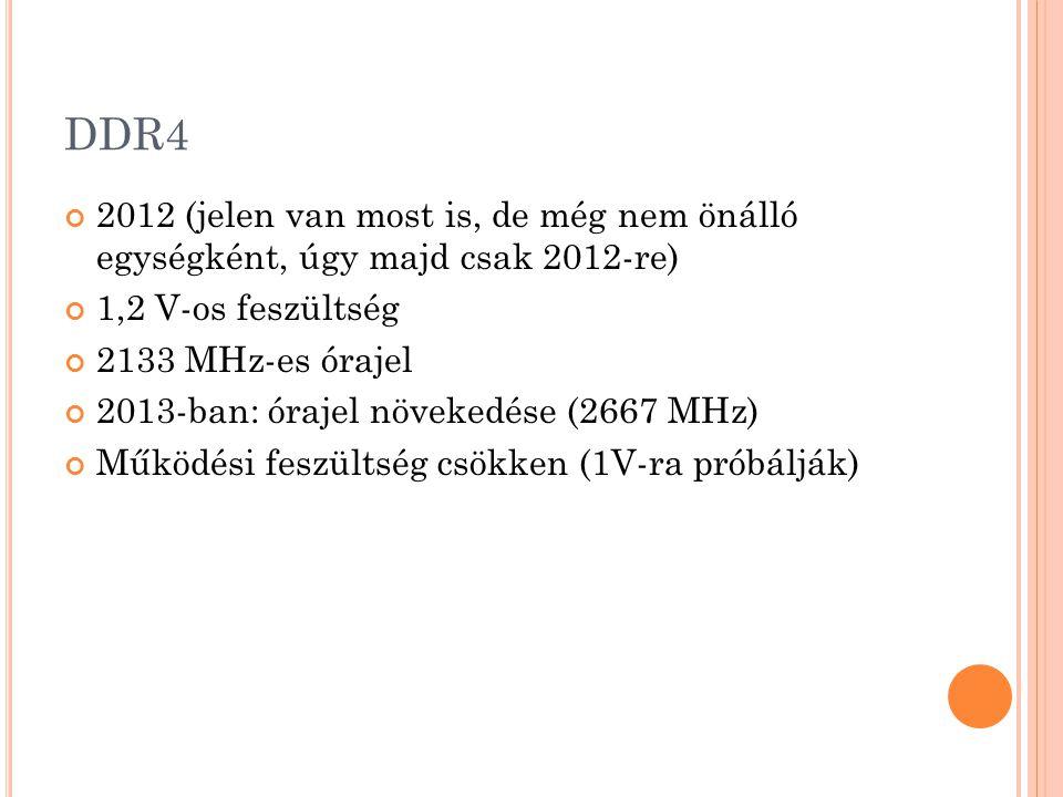 DDR4 2012 (jelen van most is, de még nem önálló egységként, úgy majd csak 2012-re) 1,2 V-os feszültség 2133 MHz-es órajel 2013-ban: órajel növekedése