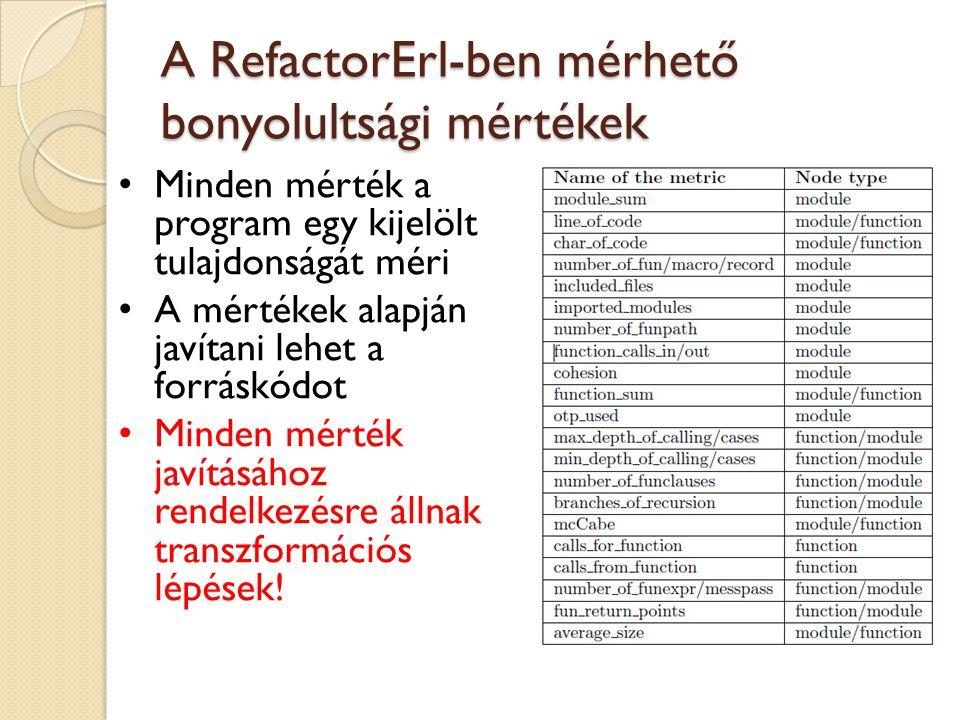 A RefactorErl-ben mérhető bonyolultsági mértékek Minden mérték a program egy kijelölt tulajdonságát méri A mértékek alapján javítani lehet a forráskódot Minden mérték javításához rendelkezésre állnak transzformációs lépések!