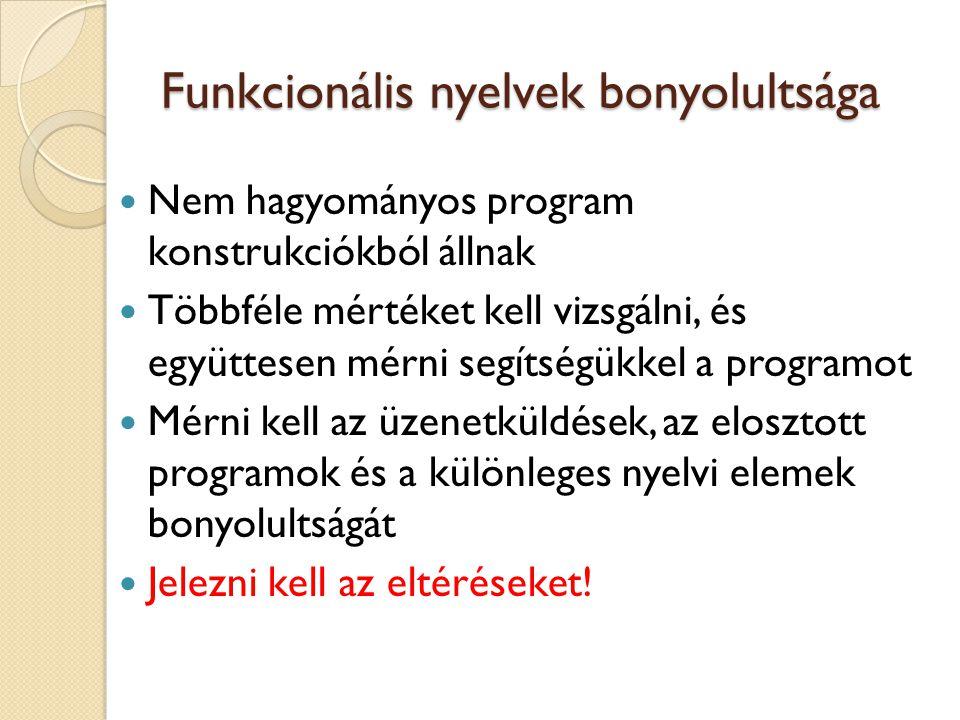 Funkcionális nyelvek bonyolultsága Nem hagyományos program konstrukciókból állnak Többféle mértéket kell vizsgálni, és együttesen mérni segítségükkel a programot Mérni kell az üzenetküldések, az elosztott programok és a különleges nyelvi elemek bonyolultságát Jelezni kell az eltéréseket!