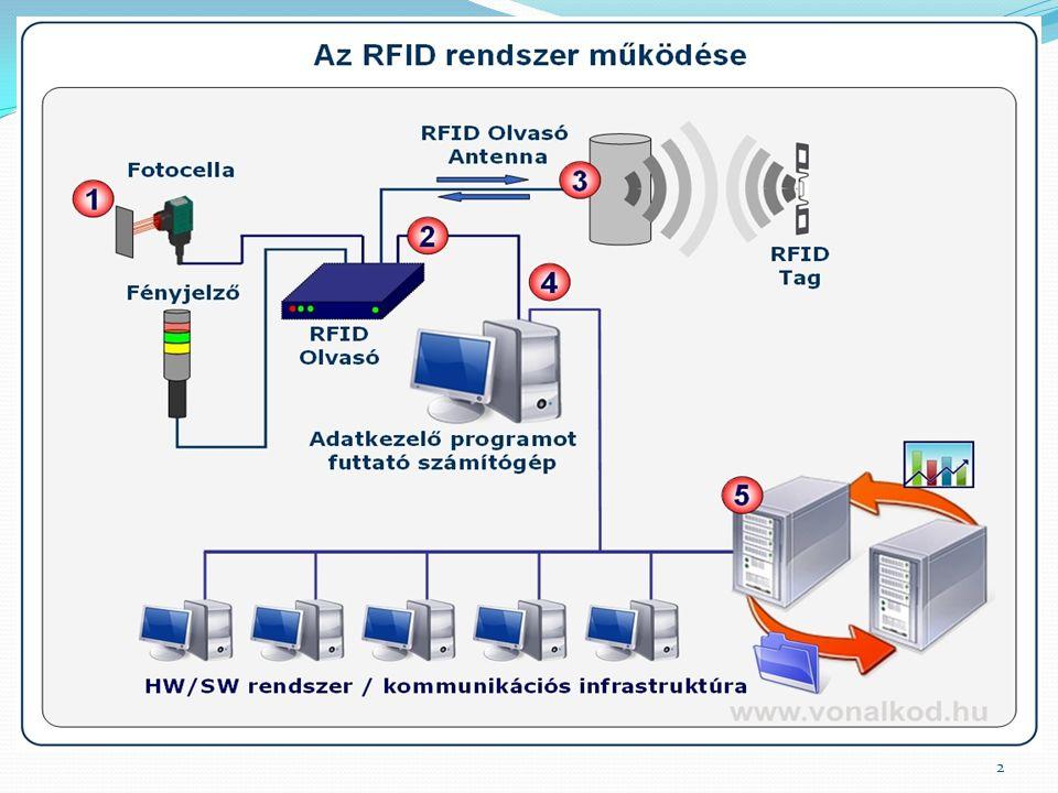 A nyomtató Címkenyomtatás Vonalkód és szöveg RFID tag írása 13