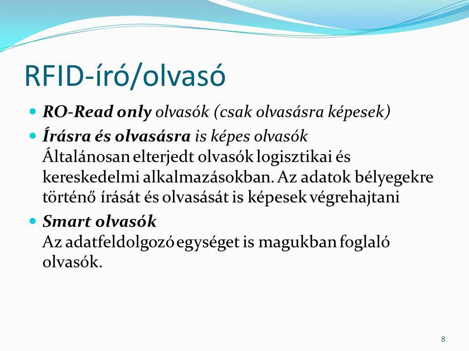 RFID-író/olvasó RO-Read only olvasók (csak olvasásra képesek) Írásra és olvasásra is képes olvasók Általánosan elterjedt olvasók logisztikai és keresk