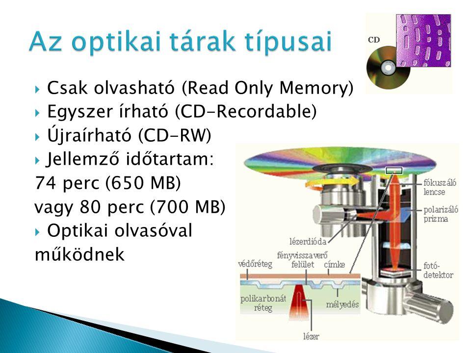  Csak olvasható (Read Only Memory)  Egyszer írható (CD-Recordable)  Újraírható (CD-RW)  Jellemző időtartam: 74 perc (650 MB) vagy 80 perc (700 MB)  Optikai olvasóval működnek