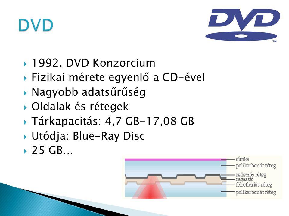  1992, DVD Konzorcium  Fizikai mérete egyenlő a CD-ével  Nagyobb adatsűrűség  Oldalak és rétegek  Tárkapacitás: 4,7 GB-17,08 GB  Utódja: Blue-Ray Disc  25 GB…