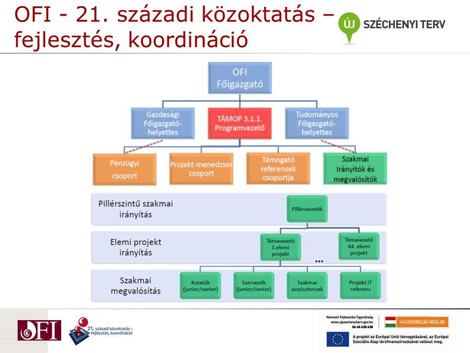 Indikátorok 8.2 elemi projekt - A korszerű tudásmenedzsment és innováció-támogatási rendszer elemeinek létrehozása