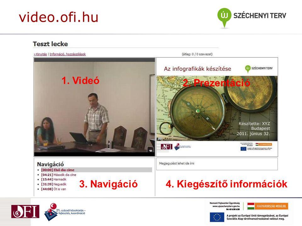video.ofi.hu 2. Prezentáció 3. Navigáció4. Kiegészítő információk 1. Videó