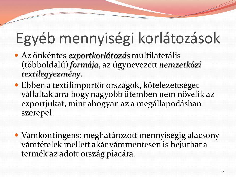 Egyéb mennyiségi korlátozások exportkorlátozás formájanemzetközi textilegyezmény Az önkéntes exportkorlátozás multilaterális (többoldalú) formája, az