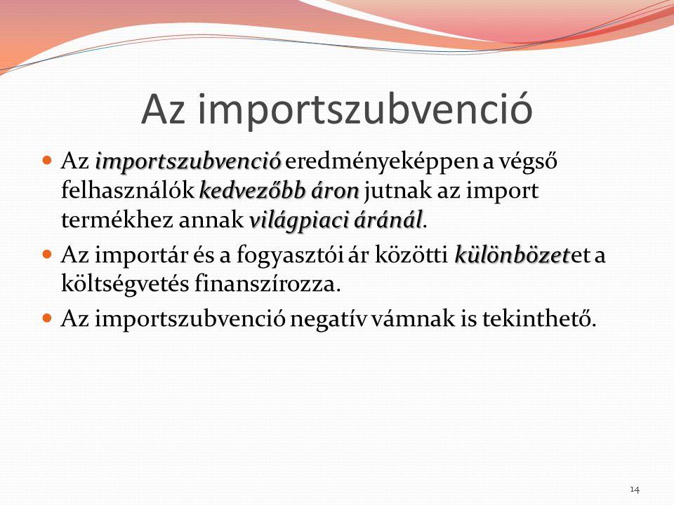 Az importszubvenció importszubvenció kedvezőbb áron világpiaci áránál Az importszubvenció eredményeképpen a végső felhasználók kedvezőbb áron jutnak a