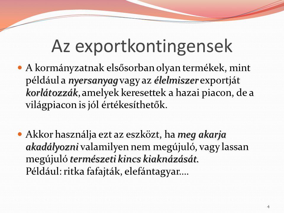 Az exportkontingensek nyersanyagélelmiszer korlátozzák A kormányzatnak elsősorban olyan termékek, mint például a nyersanyag vagy az élelmiszer exportj