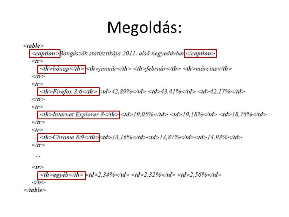 Megoldás: …