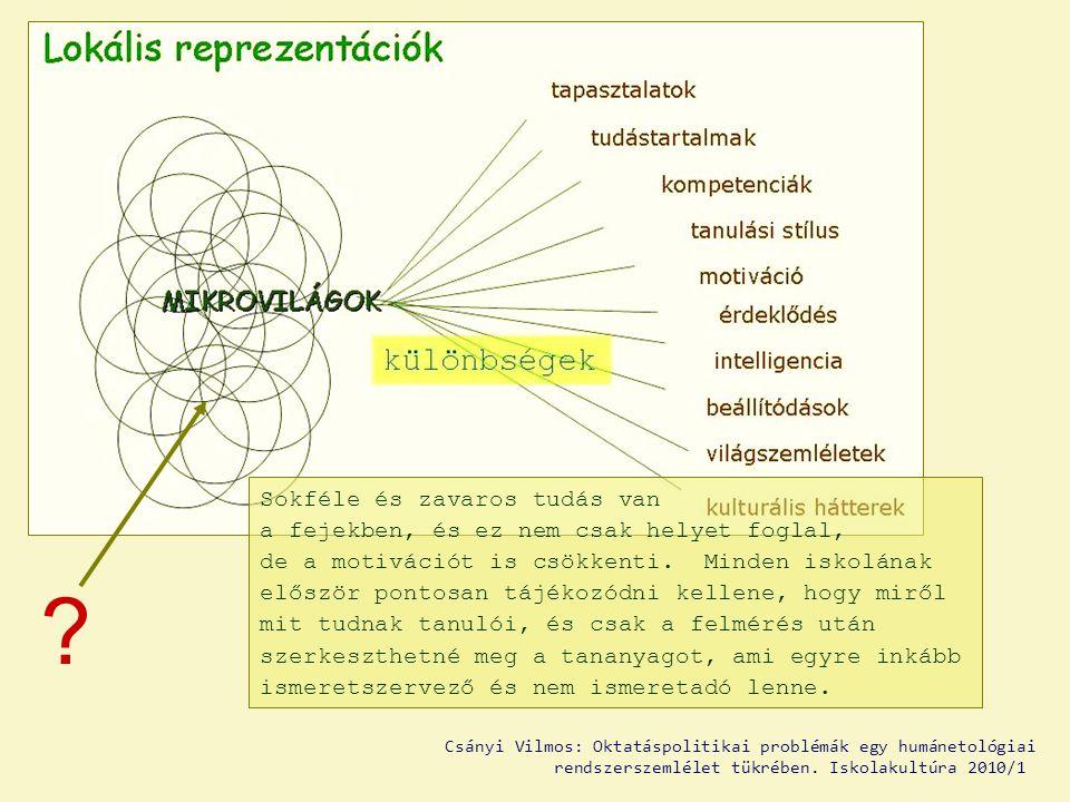 Csányi Vilmos: Oktatáspolitikai problémák egy humánetológiai rendszerszemlélet tükrében. Iskolakultúra 2010/1 Sokféle és zavaros tudás van a fejekben,