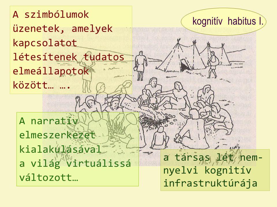 kognitív habitus I. A szimbólumok üzenetek, amelyek kapcsolatot létesítenek tudatos elmeállapotok között… …. a társas lét nem- nyelvi kognitív infrast