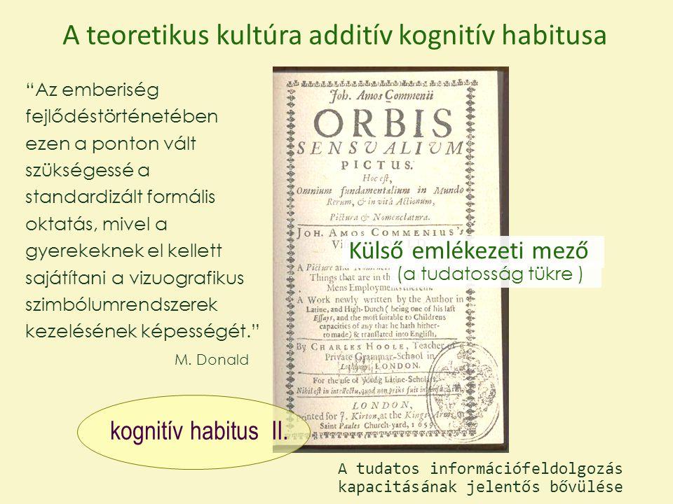 """Külső emlékezeti mező A teoretikus kultúra additív kognitív habitusa (a tudatosság tükre ) kognitív habitus II. """"Az emberiség fejlődéstörténetében eze"""