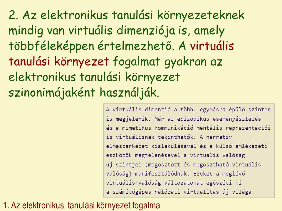 1. Az elektronikus tanulási környezet fogalma 2. Az elektronikus tanulási környezeteknek mindig van virtuális dimenziója is, amely többféleképpen érte