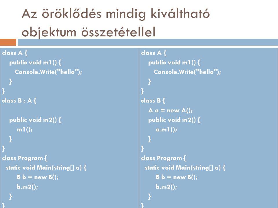 Az öröklődés mindig kiváltható objektum összetétellel class A { public void m1() { Console.Write(