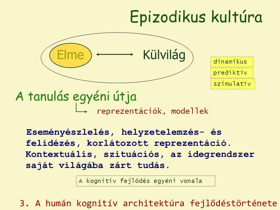 Epizodikus kultúra ElmeKülvilág Eseményészlelés, helyzetelemzés- és felidézés, korlátozott reprezentáció. Kontextuális, szituációs, az idegrendszer sa