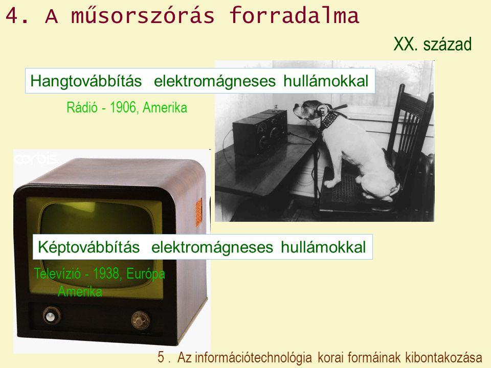 Hangtovábbítás elektromágneses hullámokkal Rádió - 1906, Amerika Képtovábbítás elektromágneses hullámokkal Televízió - 1938, Európa Amerika XX. század