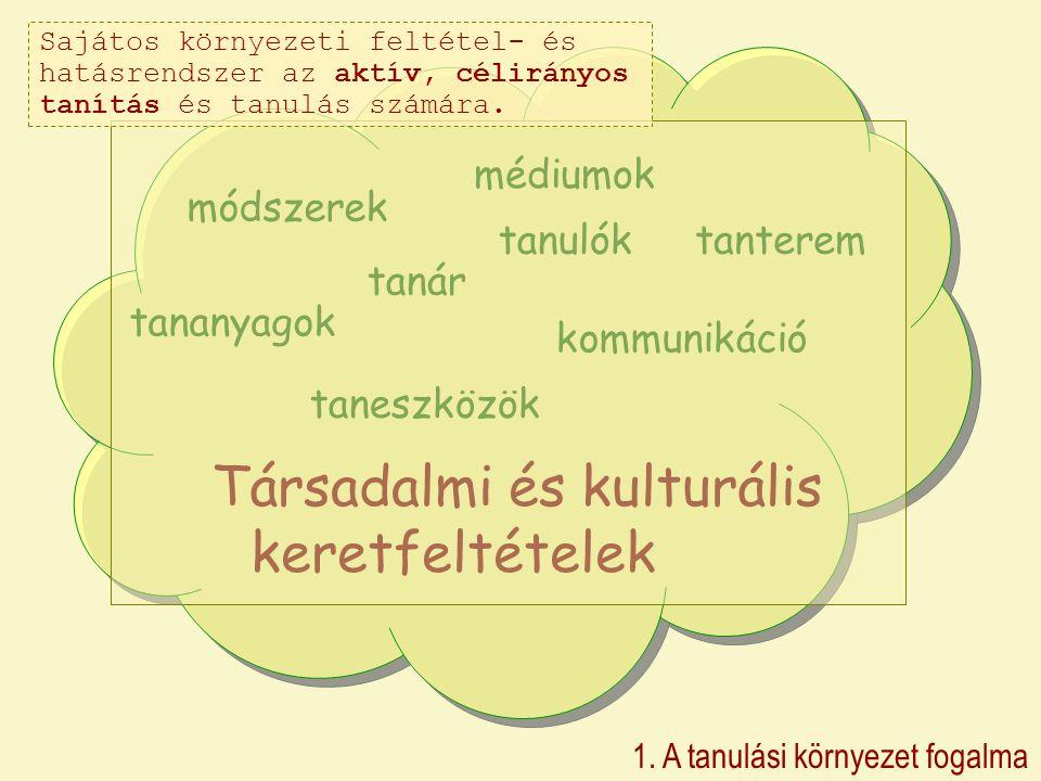 Tradicionális tanulási környezet 2.