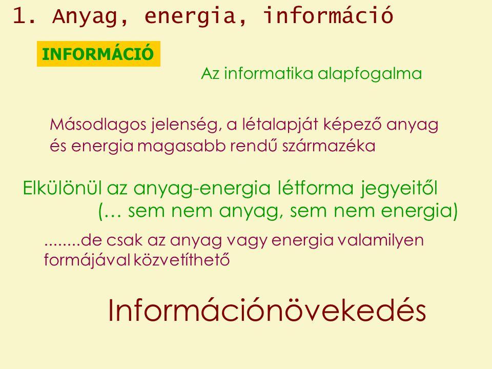 INFORMÁCIÓ Az informatika alapfogalma Elkülönül az anyag-energia létforma jegyeitől (… sem nem anyag, sem nem energia) Másodlagos jelenség, a létalapját képező anyag és energia magasabb rendű származéka........de csak az anyag vagy energia valamilyen formájával közvetíthető Információnövekedés 1.