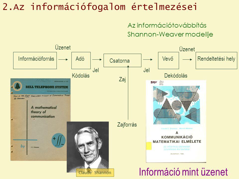 Információforrás Üzenet Adó Jel Csatorna Kódolás Vevő Dekódolás Zaj Rendeltetési hely Az információtovábbítás Shannon-Weaver modellje Üzenet Zajforrás Jel Információ mint üzenet Claude Shannon 2.Az információfogalom értelmezései
