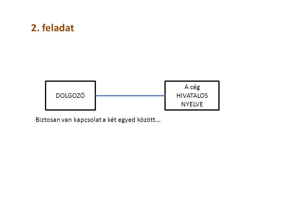 DOLGOZÓ A cég HIVATALOS NYELVE 2. feladat Biztosan van kapcsolat a két egyed között...