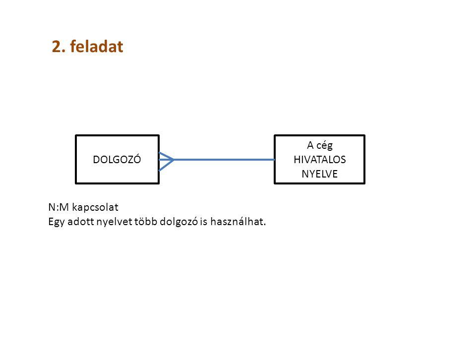 DOLGOZÓ A cég HIVATALOS NYELVE N:M kapcsolat Egy adott nyelvet több dolgozó is használhat. 2. feladat