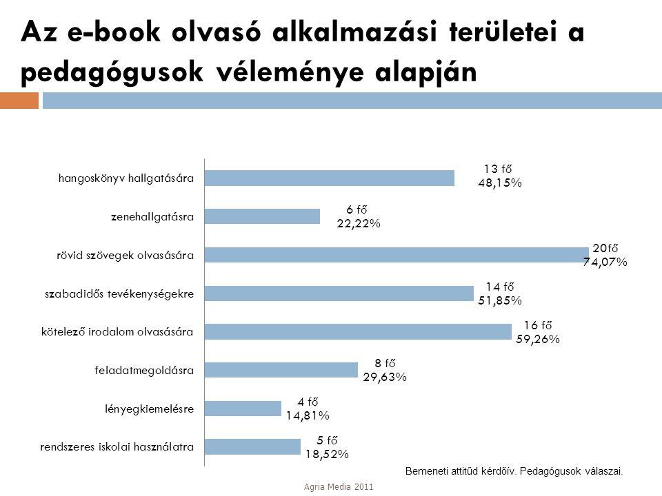 Az e-book olvasó alkalmazási területei a pedagógusok véleménye alapján Bemeneti attitűd kérdőív. Pedagógusok válaszai. Agria Media 2011