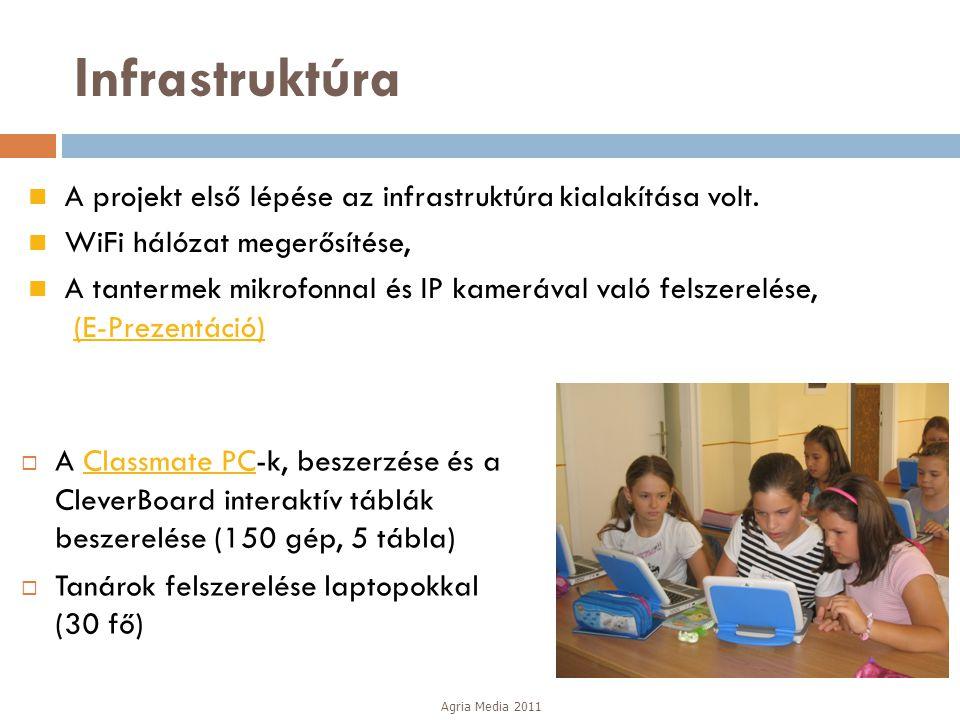 Infrastruktúra  A Classmate PC-k, beszerzése és a CleverBoard interaktív táblák beszerelése (150 gép, 5 tábla)Classmate PC  Tanárok felszerelése lap