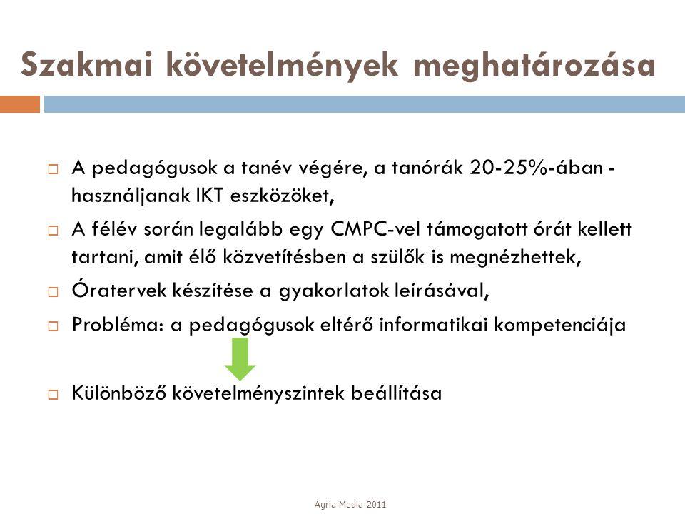 Az e-book olvasó alkalmazási területei a pedagógusok véleménye alapján Bemeneti attitűd kérdőív.