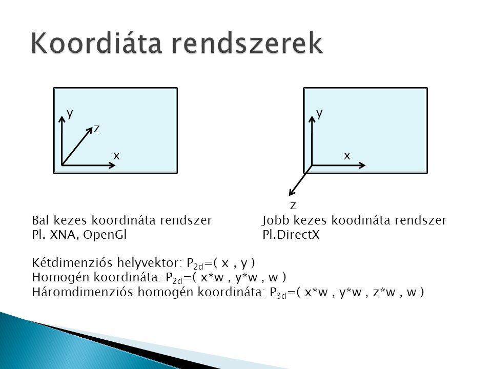 x y z z x y Bal kezes koordináta rendszer Pl. XNA, OpenGl Jobb kezes koodináta rendszer Pl.DirectX Kétdimenziós helyvektor: P 2d =( x, y ) Homogén koo