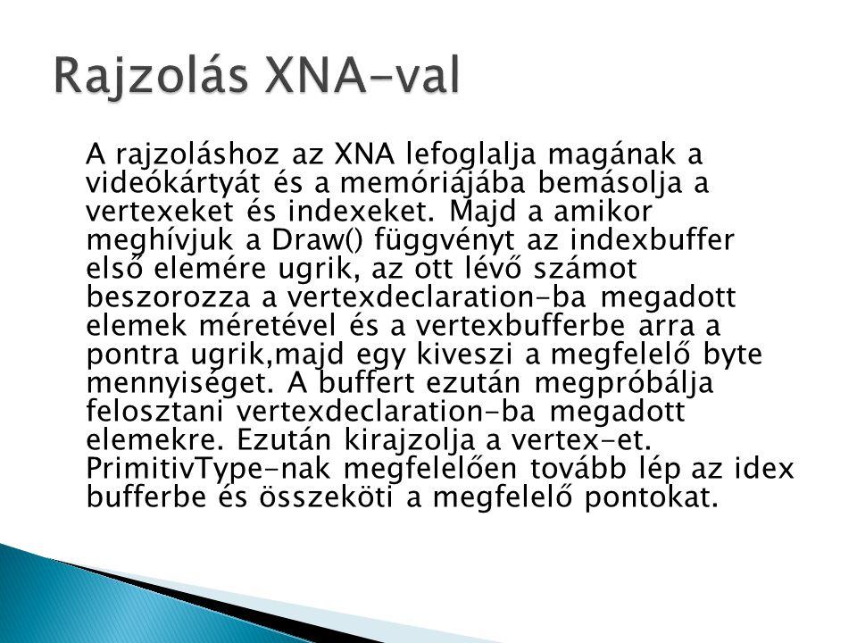 A rajzoláshoz az XNA lefoglalja magának a videókártyát és a memóriájába bemásolja a vertexeket és indexeket. Majd a amikor meghívjuk a Draw() függvény