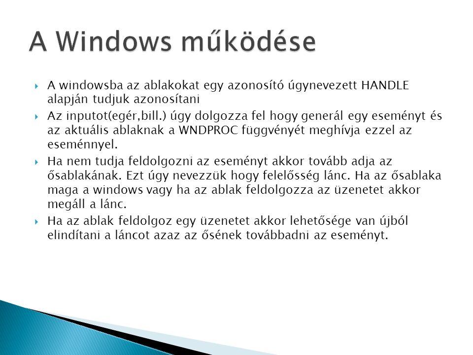  A windowsba az ablakokat egy azonosító úgynevezett HANDLE alapján tudjuk azonosítani  Az inputot(egér,bill.) úgy dolgozza fel hogy generál egy esem