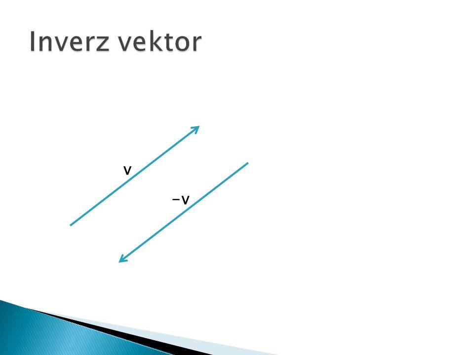 Vertex stream Index stream Vágás, Interpolálás, Transzformáció Monitor Vertex shader Pixel shader A Vertexbufferbe belekerülnek a vertexek és az indexbufferbe az indexek.