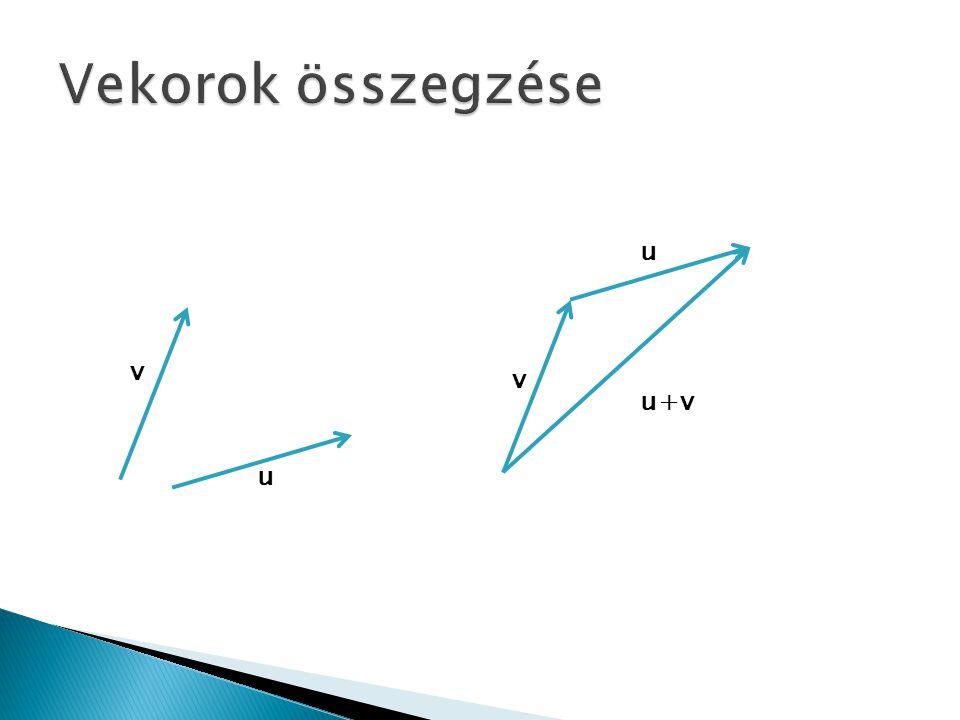 v u v -u v+(-u)