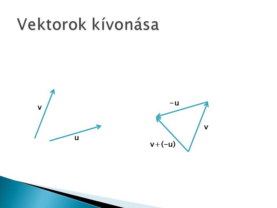 A rajzoláshoz az XNA lefoglalja magának a videókártyát és a memóriájába bemásolja a vertexeket és indexeket.