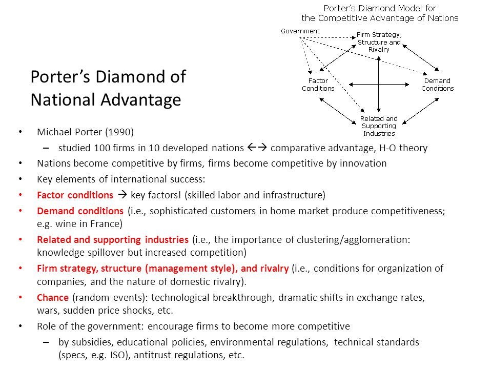 Porter's Diamond of National Advantage Michael Porter (1990) – studied 100 firms in 10 developed nations  comparative advantage, H-O theory Nations