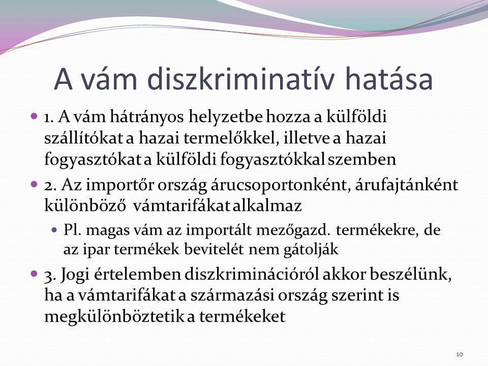 A vám diszkriminatív hatása 1. A vám hátrányos helyzetbe hozza a külföldi szállítókat a hazai termelőkkel, illetve a hazai fogyasztókat a külföldi fog