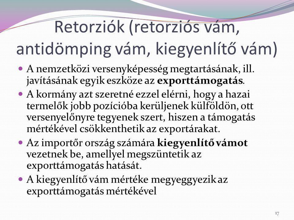 Retorziók (retorziós vám, antidömping vám, kiegyenlítő vám) A nemzetközi versenyképesség megtartásának, ill. javításának egyik eszköze az exporttámoga