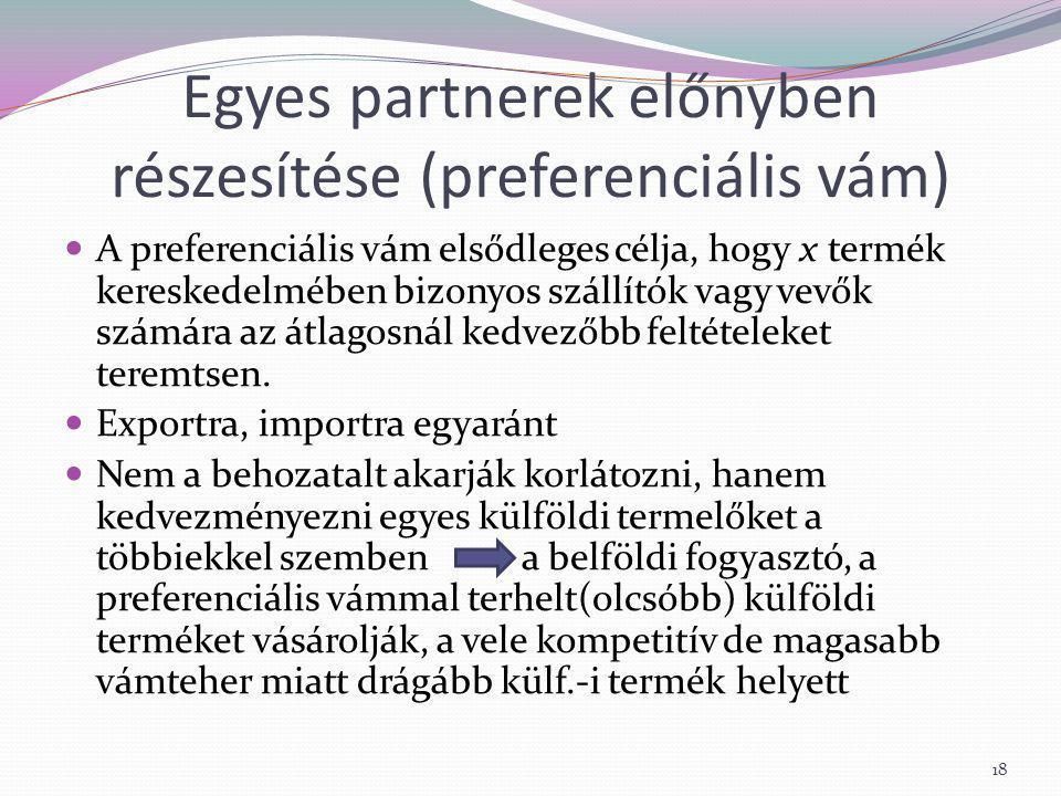 Egyes partnerek előnyben részesítése (preferenciális vám) A preferenciális vám elsődleges célja, hogy x termék kereskedelmében bizonyos szállítók vagy