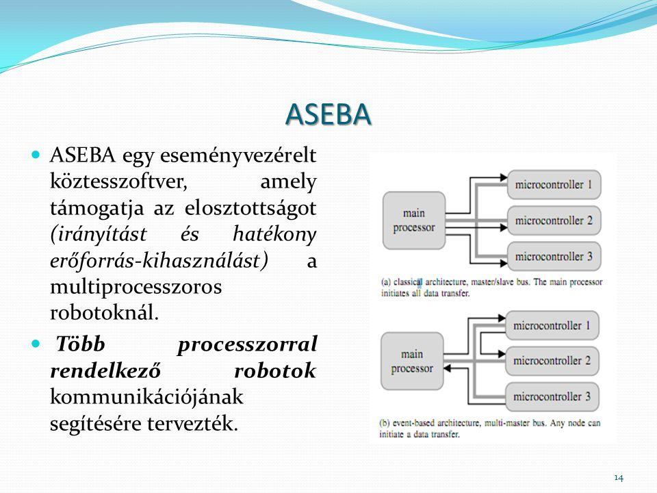 ASEBA ASEBA egy eseményvezérelt köztesszoftver, amely támogatja az elosztottságot (irányítást és hatékony erőforrás-kihasználást) a multiprocesszoros robotoknál.