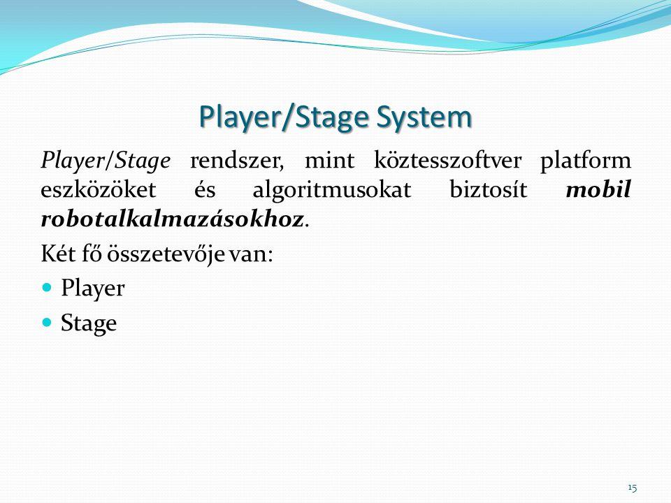 Player/Stage System Player/Stage rendszer, mint köztesszoftver platform eszközöket és algoritmusokat biztosít mobil robotalkalmazásokhoz.