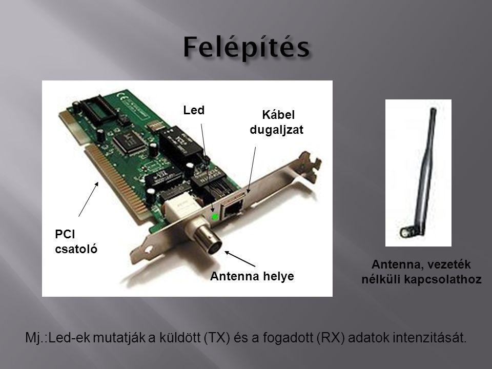 Led PCI csatoló Antenna helye Kábel dugaljzat Antenna, vezeték nélküli kapcsolathoz Mj.:Led-ek mutatják a küldött (TX) és a fogadott (RX) adatok inten
