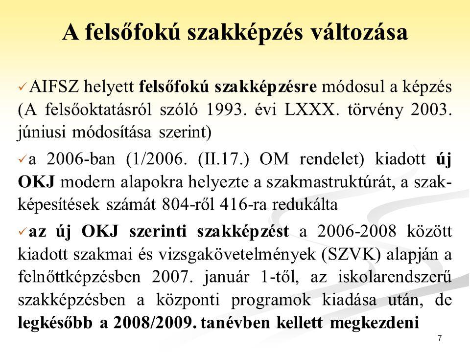 AIFSZ helyett felsőfokú szakképzésre módosul a képzés (A felsőoktatásról szóló 1993. évi LXXX. törvény 2003. júniusi módosítása szerint) a 2006-ban (1
