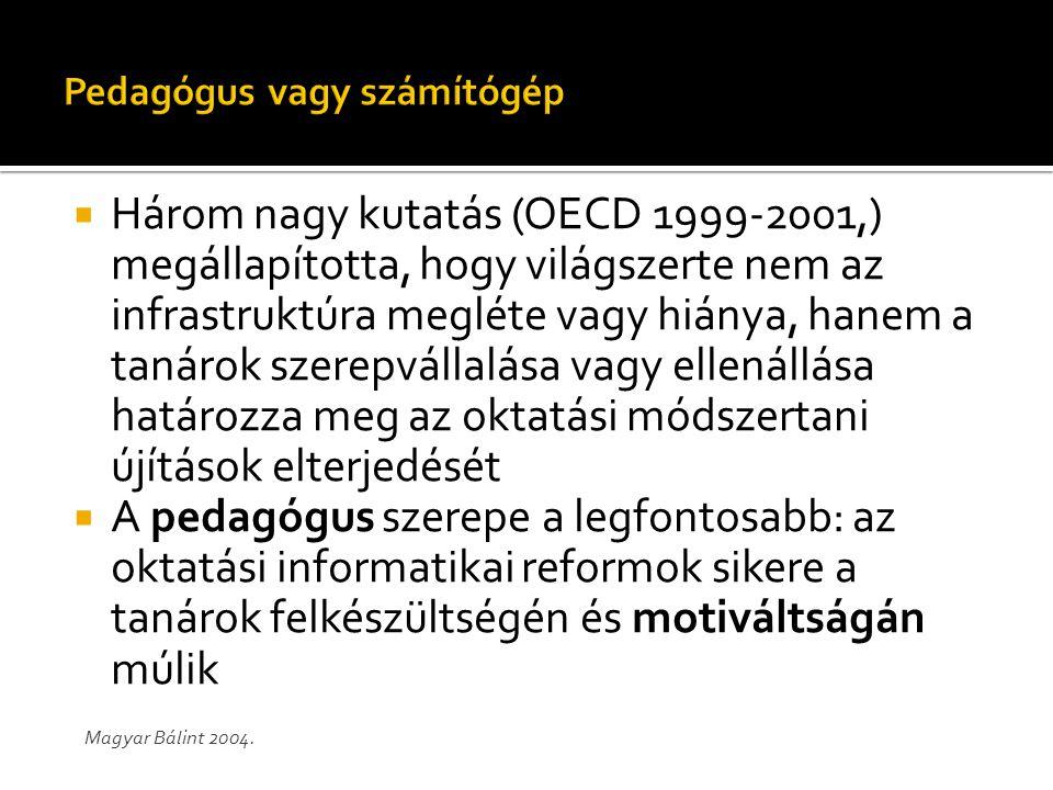  Három nagy kutatás (OECD 1999-2001,) megállapította, hogy világszerte nem az infrastruktúra megléte vagy hiánya, hanem a tanárok szerepvállalása vagy ellenállása határozza meg az oktatási módszertani újítások elterjedését  A pedagógus szerepe a legfontosabb: az oktatási informatikai reformok sikere a tanárok felkészültségén és motiváltságán múlik Magyar Bálint 2004.